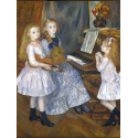Reprodukcje obrazów The Daughters of Catulle Mendès - Auguste Renoir